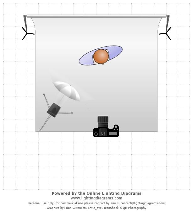 Как делать световые схемы