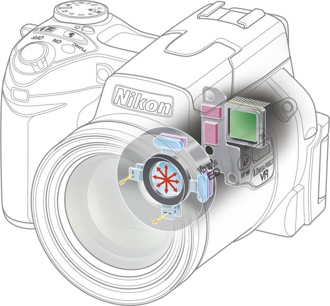 Cтабилизатор изображения