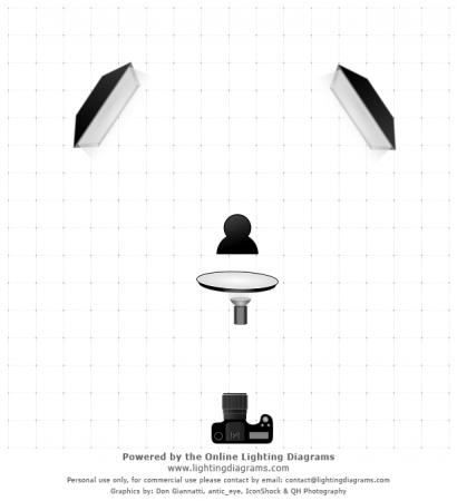 Световая схема портрета